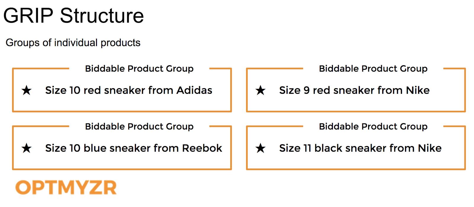 GRIP google shopping