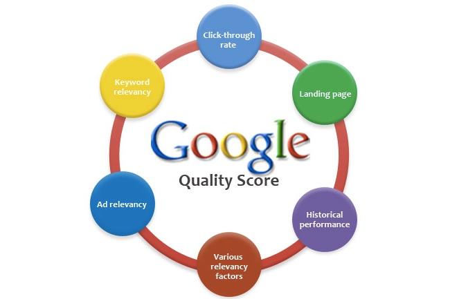 Op jacht naar positie 1 met Google Adwords