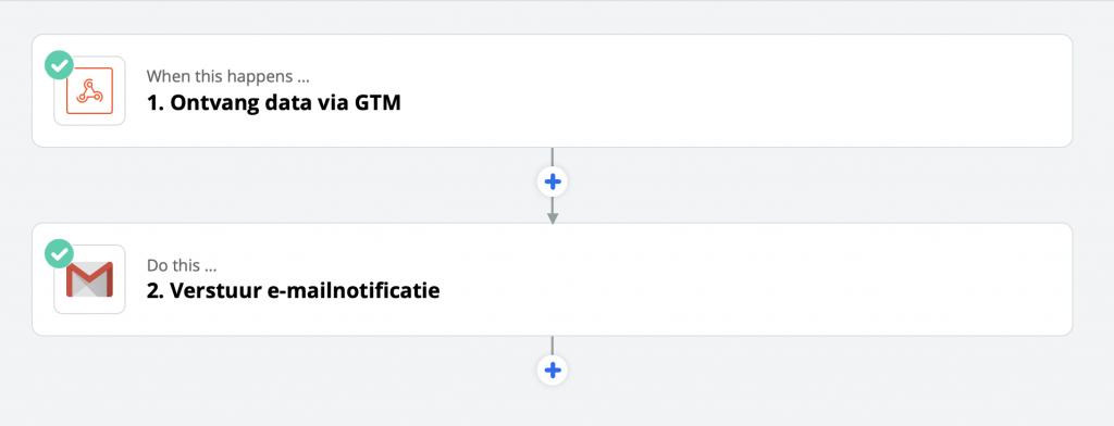 [How-To] E-mailnotificaties verzenden via Google Tagmanager