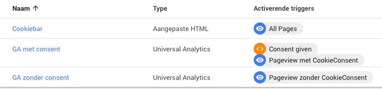 analytics remarketing AVG