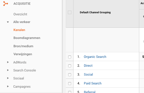 """Verbeter de """"standaard kanaalgroepering"""" in Google Analytics"""