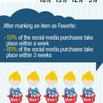 De-invloed-van-social-media-op-online-verkopen-infographic